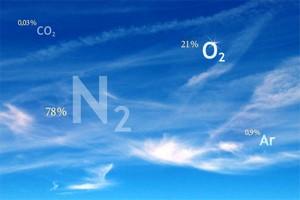 Плотность воздуха при нормальных условиях